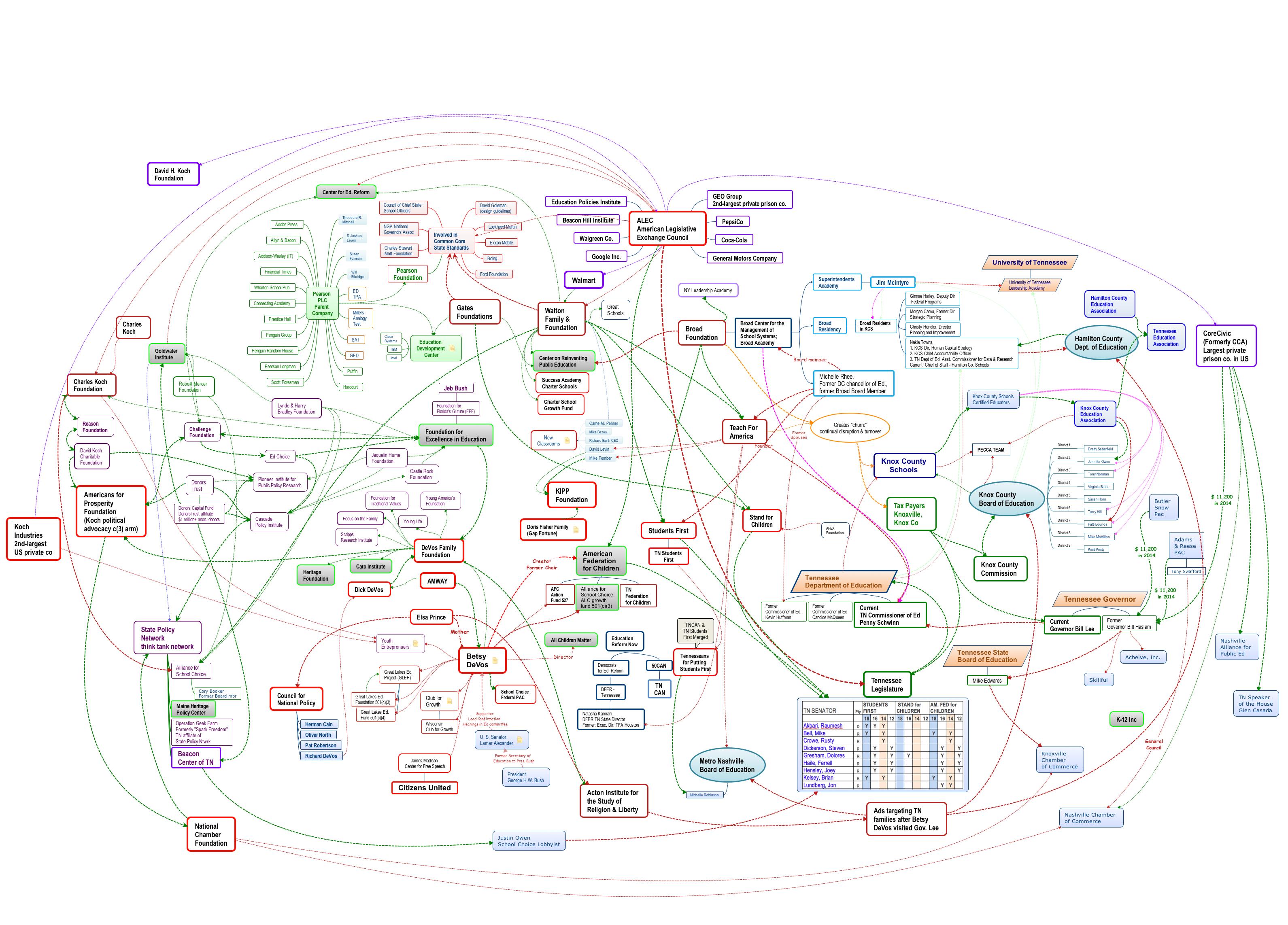 Privatization Map 4-2019_2